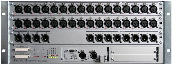 Soundcraft Si Compact Stage Box